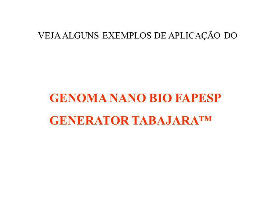 VEJA ALGUNS EXEMPLOS DE APLICAÇÃO DO GENOMA NANO BIO FAPESP GENERATOR TABAJARA