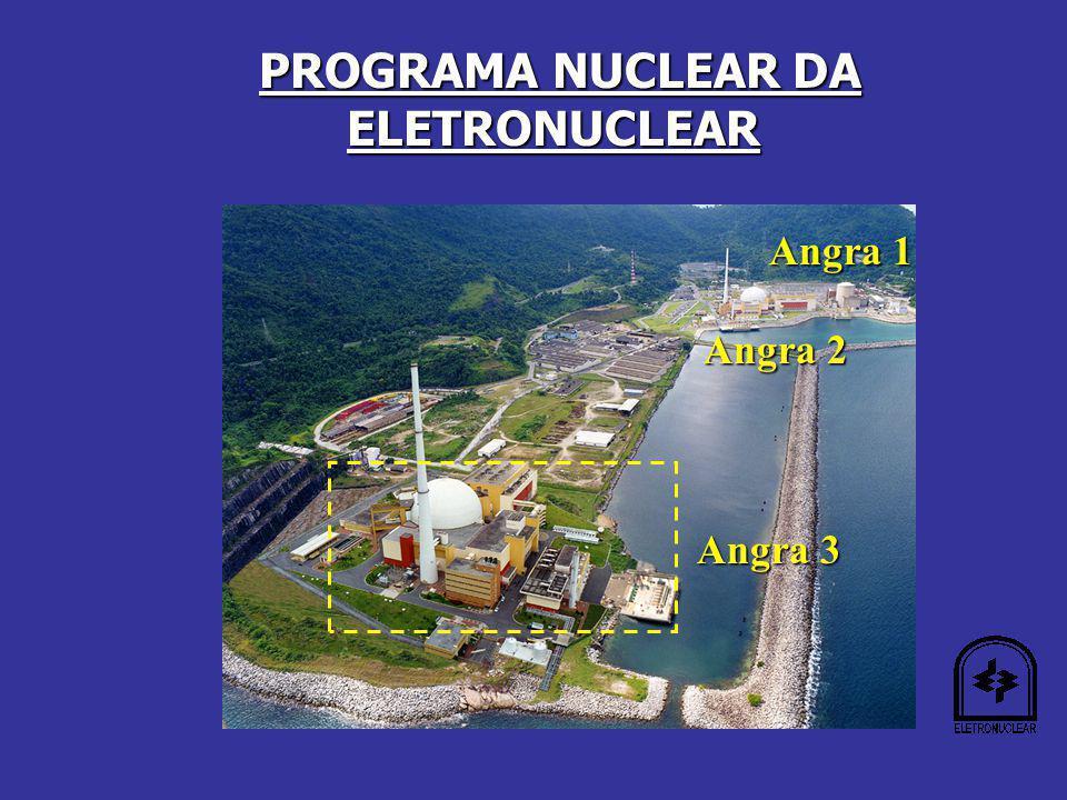 PROGRAMA NUCLEAR DA ELETRONUCLEAR PROGRAMA NUCLEAR DA ELETRONUCLEAR Angra 1 Angra 1 Angra 2 Angra 2 Angra 3 Angra 3