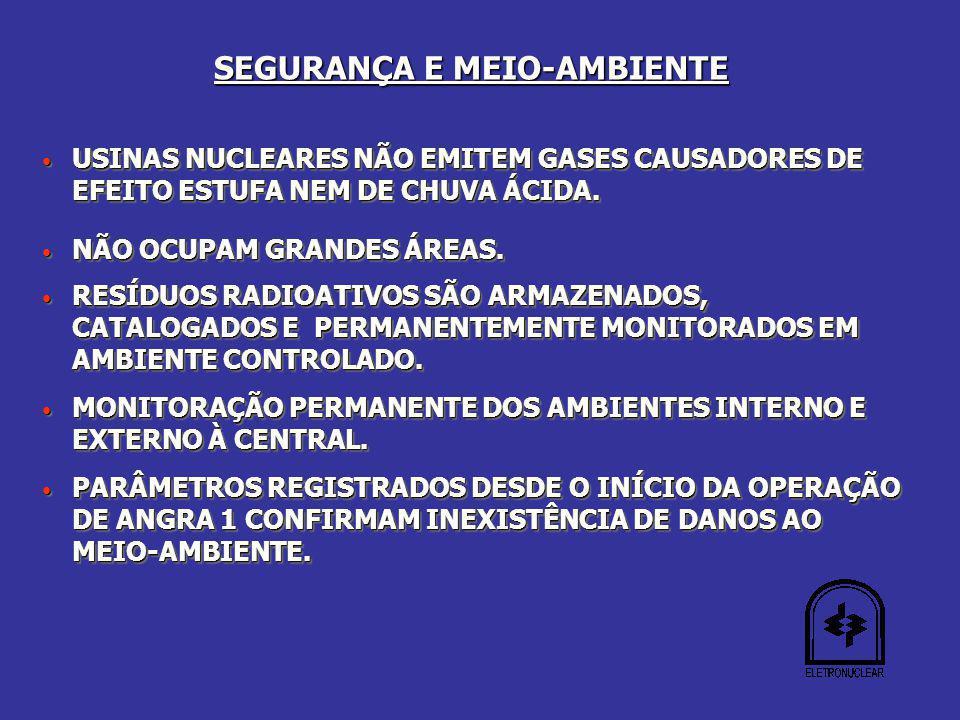 USINAS NUCLEARES NÃO EMITEM GASES CAUSADORES DE EFEITO ESTUFA NEM DE CHUVA ÁCIDA.