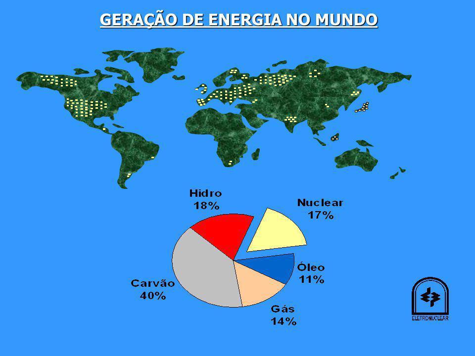 GERAÇÃO DE ENERGIA NO MUNDO
