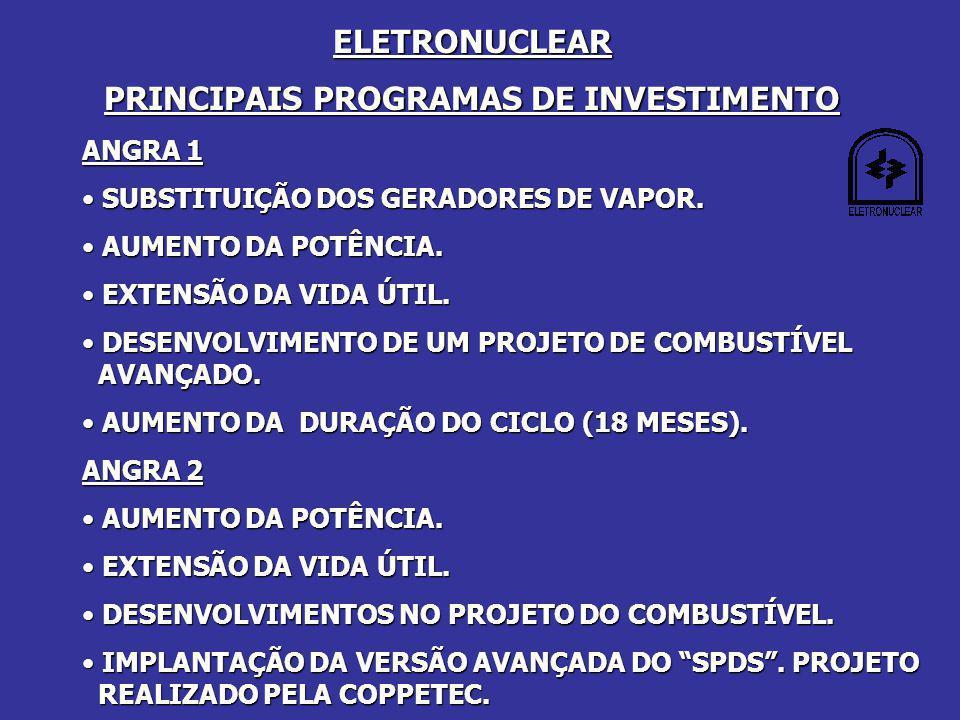 ELETRONUCLEAR PRINCIPAIS PROGRAMAS DE INVESTIMENTO ANGRA 1 SUBSTITUIÇÃO DOS GERADORES DE VAPOR.