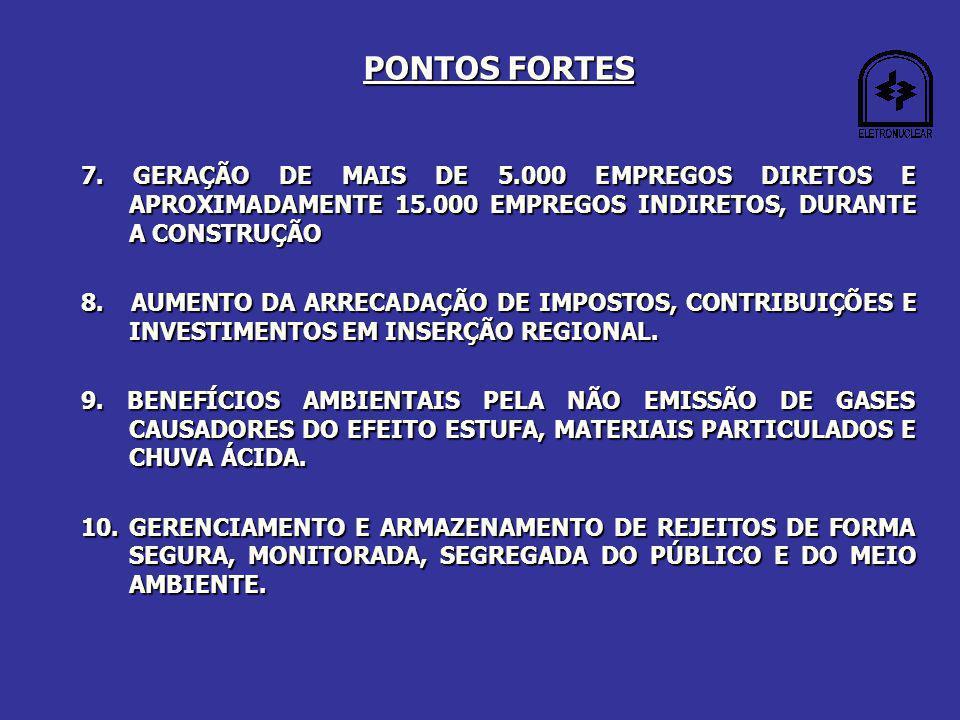 PONTOS FORTES 7.