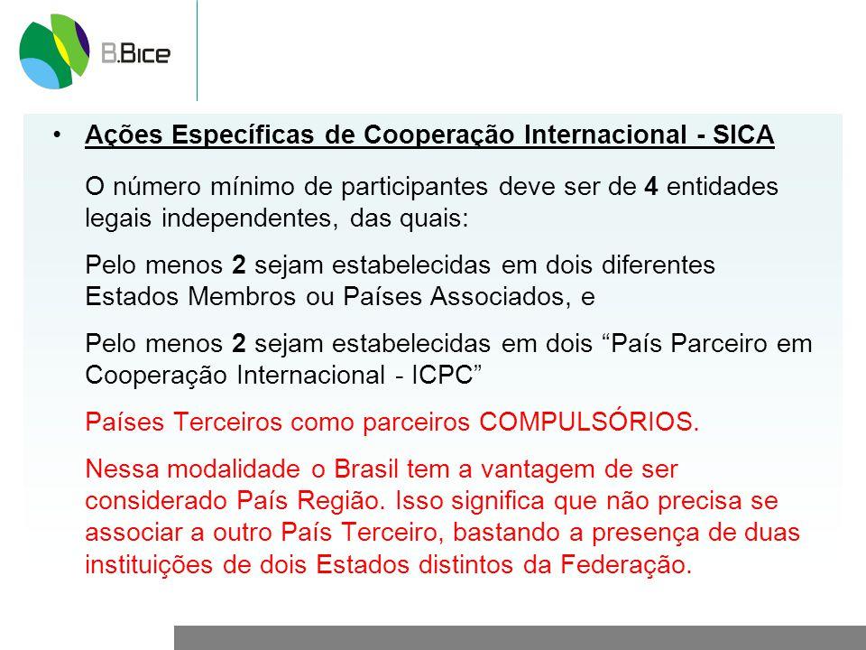 Ações Específicas de Cooperação Internacional - SICA O número mínimo de participantes deve ser de 4 entidades legais independentes, das quais: Pelo me