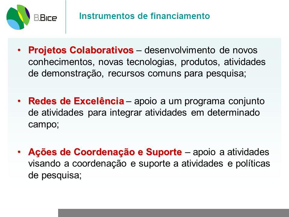 Instrumentos de financiamento Projetos ColaborativosProjetos Colaborativos – desenvolvimento de novos conhecimentos, novas tecnologias, produtos, ativ