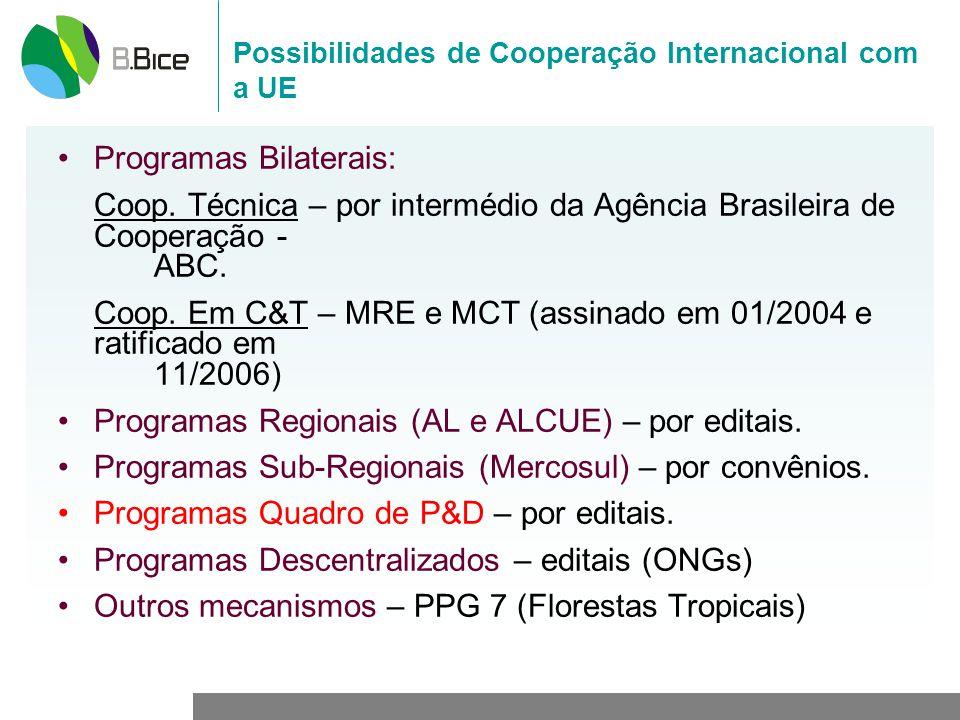 Possibilidades de Cooperação Internacional com a UE Programas Bilaterais: Coop. Técnica – por intermédio da Agência Brasileira de Cooperação - ABC. Co