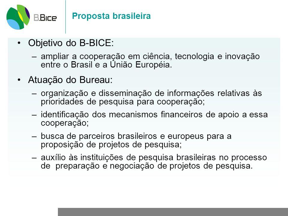 Proposta brasileira Objetivo do B-BICE: –ampliar a cooperação em ciência, tecnologia e inovação entre o Brasil e a União Européia. Atuação do Bureau: