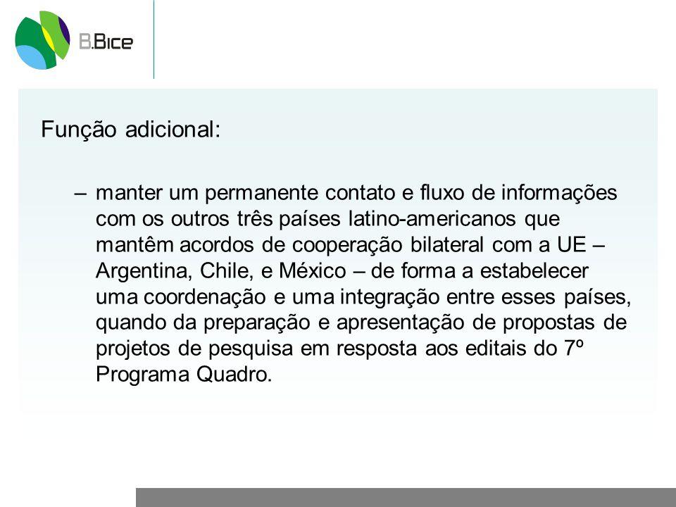 Função adicional: –manter um permanente contato e fluxo de informações com os outros três países latino-americanos que mantêm acordos de cooperação bi