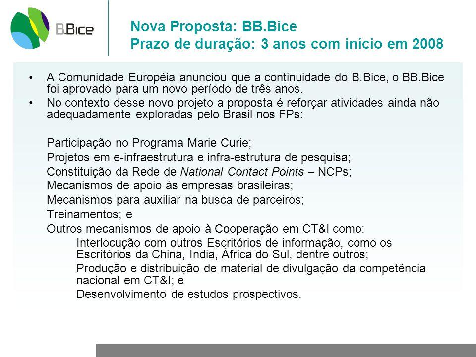 Nova Proposta: BB.Bice Prazo de duração: 3 anos com início em 2008 A Comunidade Européia anunciou que a continuidade do B.Bice, o BB.Bice foi aprovado para um novo período de três anos.