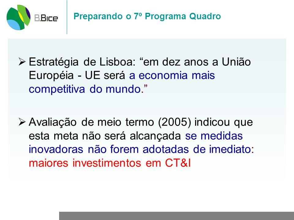 Preparando o 7º Programa Quadro Estratégia de Lisboa: em dez anos a União Européia - UE será a economia mais competitiva do mundo.