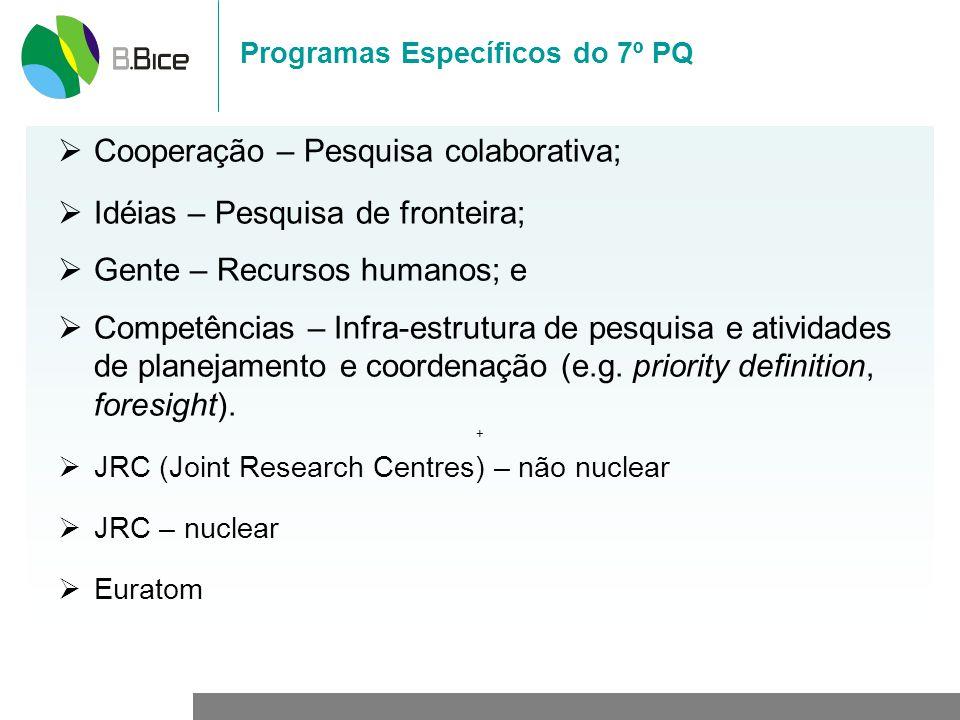 Programas Específicos do 7º PQ Cooperação – Pesquisa colaborativa; Idéias – Pesquisa de fronteira; Gente – Recursos humanos; e Competências – Infra-estrutura de pesquisa e atividades de planejamento e coordenação (e.g.