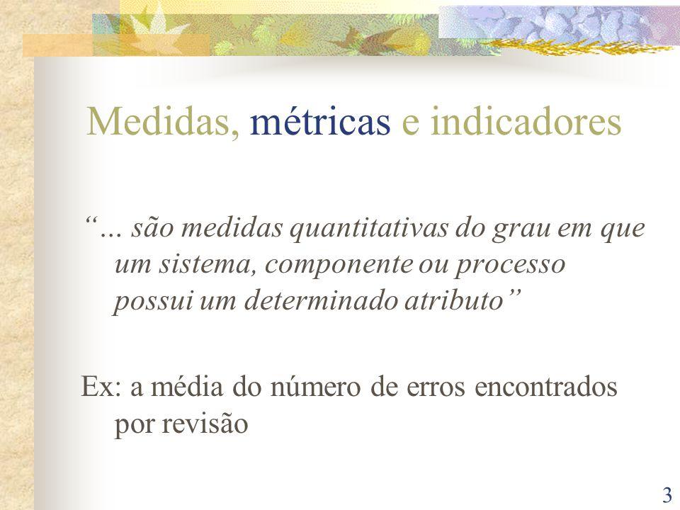 4 Medidas, métricas e indicadores … são métricas ou combinação de métricas que provêem uma percepção interna do processo, projeto ou produto de software.