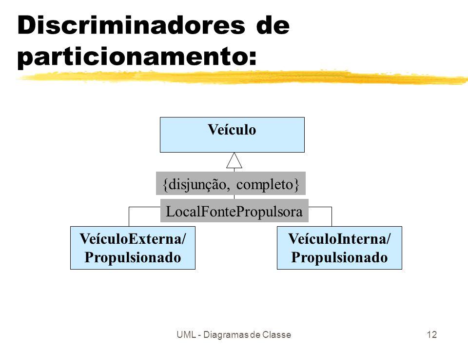 UML - Diagramas de Classe12 Discriminadores de particionamento: Veículo VeículoInterna/ Propulsionado VeículoExterna/ Propulsionado {disjunção, completo} LocalFontePropulsora
