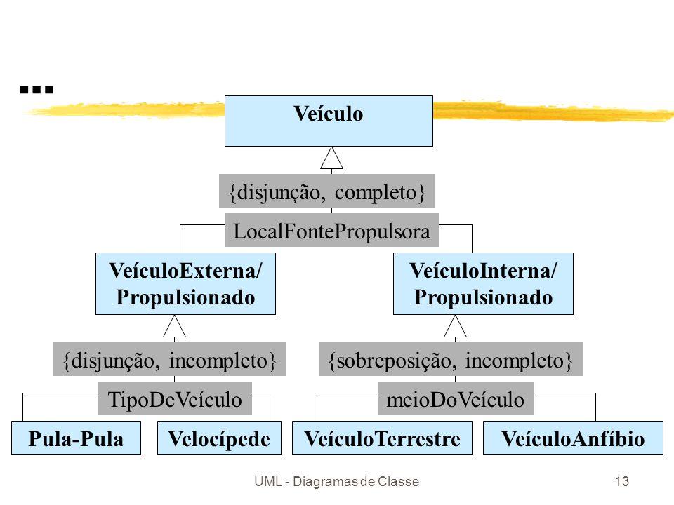 UML - Diagramas de Classe13 Veículo VeículoInterna/ Propulsionado VeículoExterna/ Propulsionado {disjunção, completo} LocalFontePropulsora {disjunção, incompleto} TipoDeVeículo Pula-PulaVelocípede {sobreposição, incompleto} meioDoVeículo VeículoTerrestreVeículoAnfíbio …