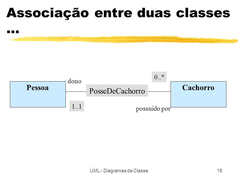 UML - Diagramas de Classe16 Associação entre duas classes … PessoaCachorro dono possuido por 0..* 1..1 PosseDeCachorro