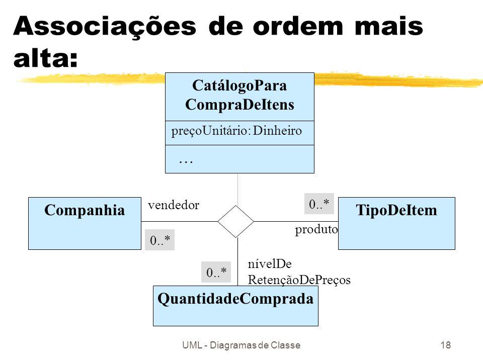 UML - Diagramas de Classe18 Associações de ordem mais alta: CompanhiaTipoDeItem QuantidadeComprada CatálogoPara CompraDeItens preçoUnitário: Dinheiro … 0..* vendedor nívelDe RetençãoDePreços produto