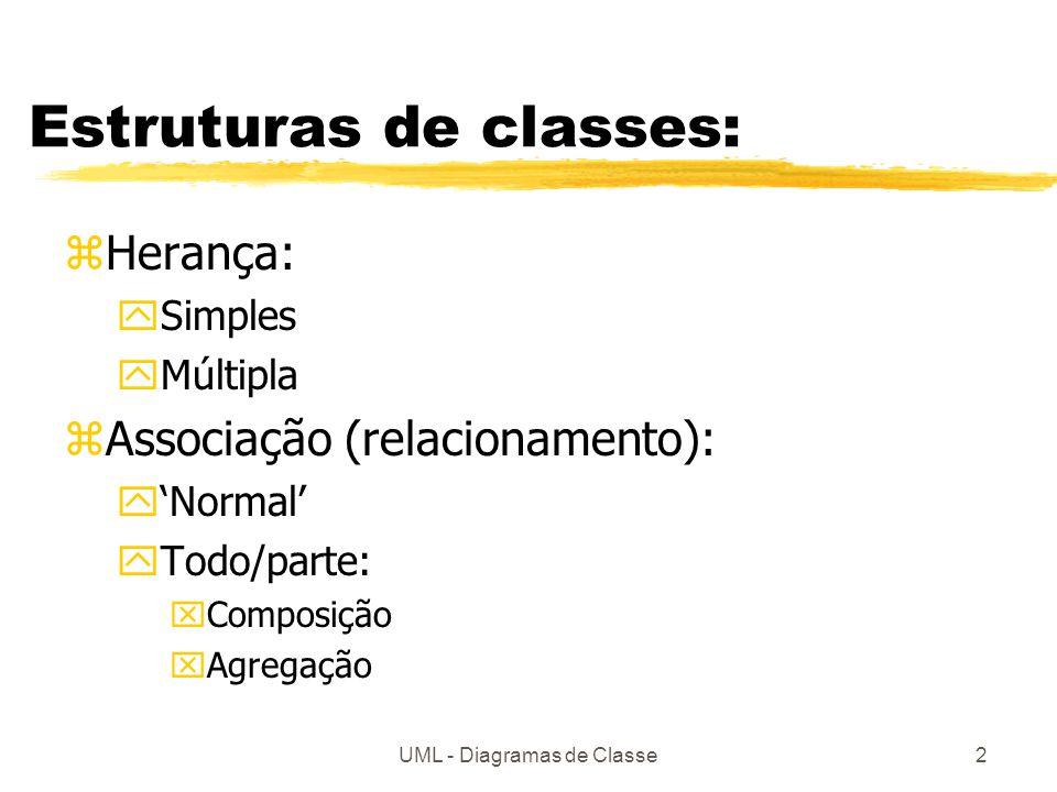 UML - Diagramas de Classe2 Estruturas de classes: zHerança: ySimples yMúltipla zAssociação (relacionamento): yNormal yTodo/parte: xComposição xAgregaç