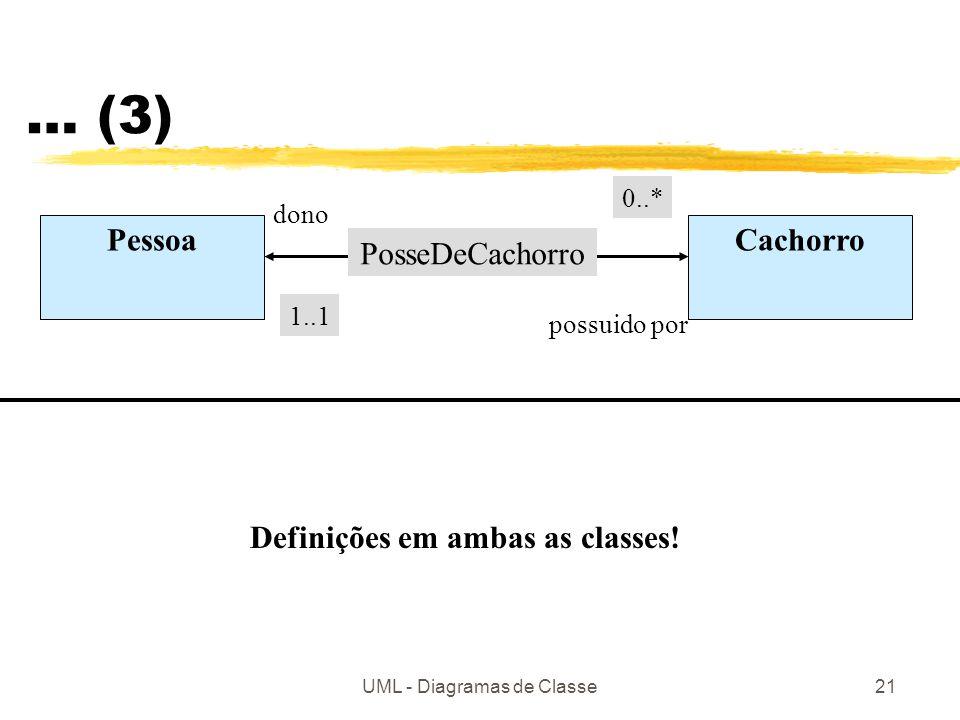 UML - Diagramas de Classe21 … (3) PessoaCachorro dono possuido por 0..* 1..1 PosseDeCachorro Definições em ambas as classes!