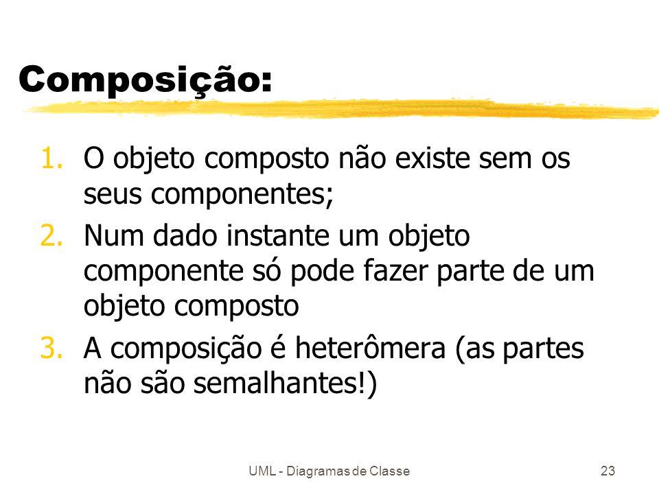 UML - Diagramas de Classe23 Composição: 1.O objeto composto não existe sem os seus componentes; 2.Num dado instante um objeto componente só pode fazer parte de um objeto composto 3.A composição é heterômera (as partes não são semalhantes!)