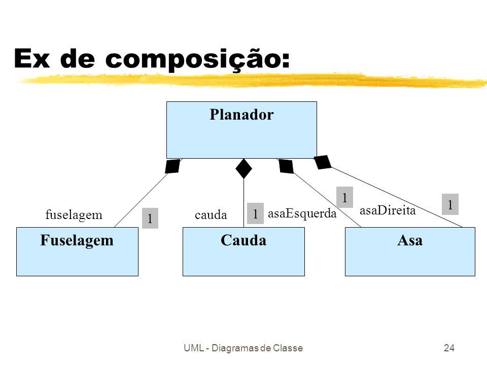 UML - Diagramas de Classe24 Ex de composição: Planador CaudaAsaFuselagem fuselagemcauda asaEsquerda asaDireita 1 1 1 1