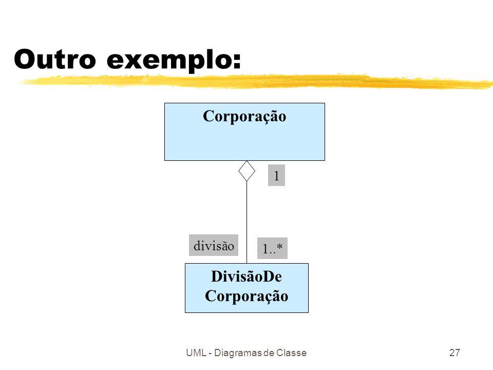 UML - Diagramas de Classe27 Outro exemplo: Corporação DivisãoDe Corporação divisão 1..* 1