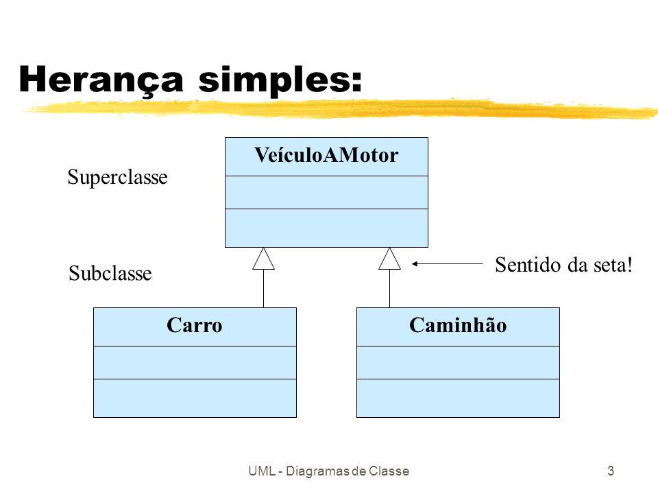 UML - Diagramas de Classe3 Herança simples: VeículoAMotor CarroCaminhão Sentido da seta! Superclasse Subclasse