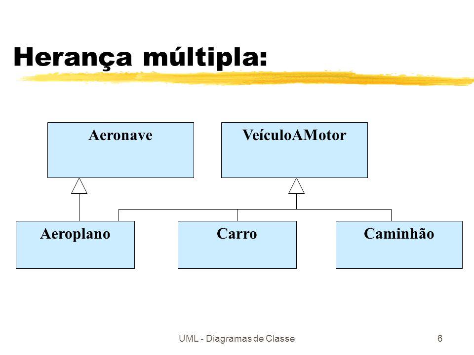 UML - Diagramas de Classe6 Herança múltipla: VeículoAMotor CarroCaminhão Aeronave Aeroplano