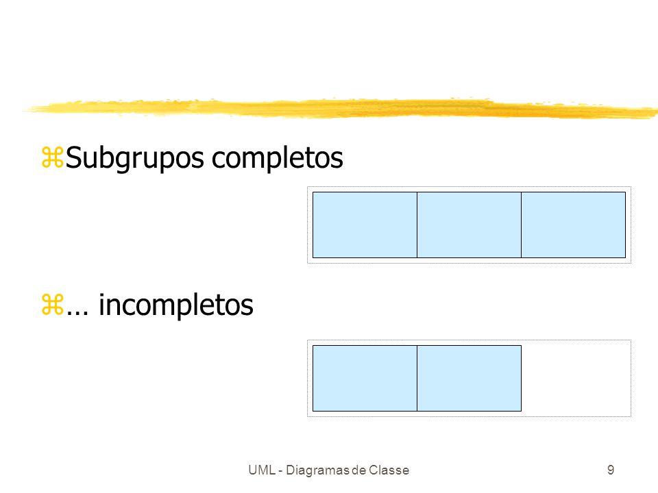 UML - Diagramas de Classe9 zSubgrupos completos z… incompletos