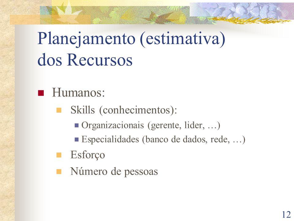 12 Planejamento (estimativa) dos Recursos Humanos: Skills (conhecimentos): Organizacionais (gerente, lider, …) Especialidades (banco de dados, rede, …) Esforço Número de pessoas