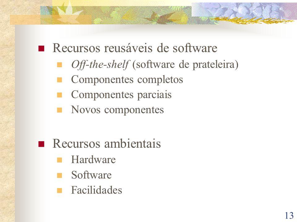 13 Recursos reusáveis de software Off-the-shelf (software de prateleira) Componentes completos Componentes parciais Novos componentes Recursos ambientais Hardware Software Facilidades
