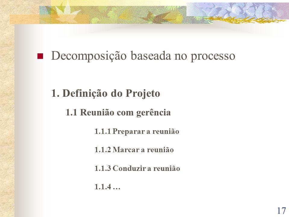 17 Decomposição baseada no processo 1. Definição do Projeto 1.1 Reunião com gerência 1.1.1 Preparar a reunião 1.1.2 Marcar a reunião 1.1.3 Conduzir a