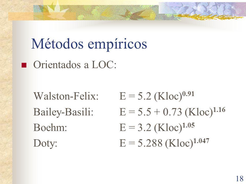 18 Métodos empíricos Orientados a LOC: Walston-Felix:E = 5.2 (Kloc) 0.91 Bailey-Basili:E = 5.5 + 0.73 (Kloc) 1.16 Boehm:E = 3.2 (Kloc) 1.05 Doty:E = 5