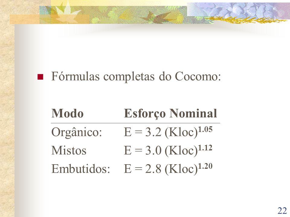 22 Fórmulas completas do Cocomo: ModoEsforço Nominal Orgânico:E = 3.2 (Kloc) 1.05 Mistos E = 3.0 (Kloc) 1.12 Embutidos:E = 2.8 (Kloc) 1.20
