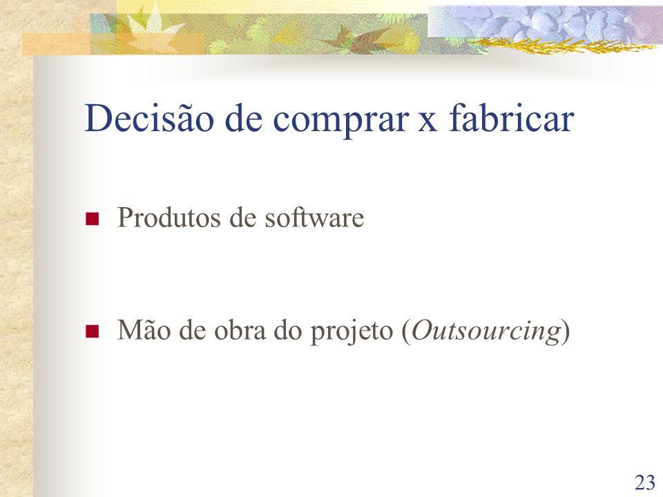 23 Decisão de comprar x fabricar Produtos de software Mão de obra do projeto (Outsourcing)
