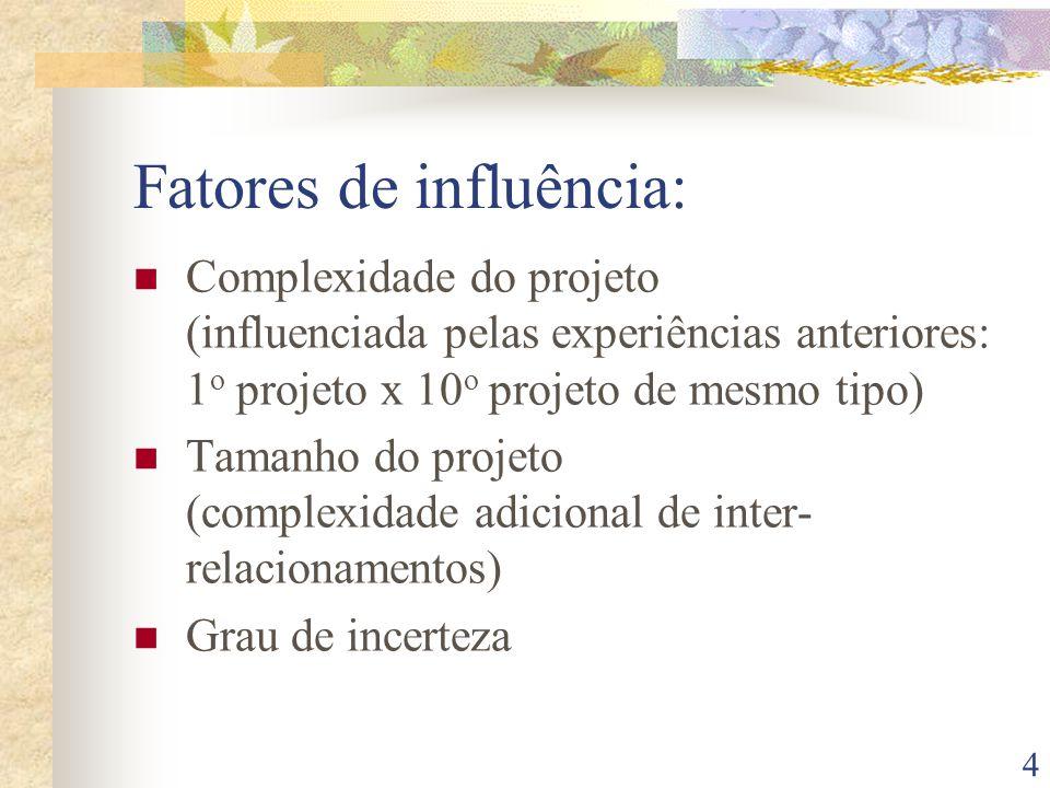 4 Fatores de influência: Complexidade do projeto (influenciada pelas experiências anteriores: 1 o projeto x 10 o projeto de mesmo tipo) Tamanho do projeto (complexidade adicional de inter- relacionamentos) Grau de incerteza