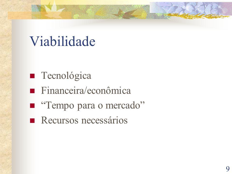 9 Viabilidade Tecnológica Financeira/econômica Tempo para o mercado Recursos necessários