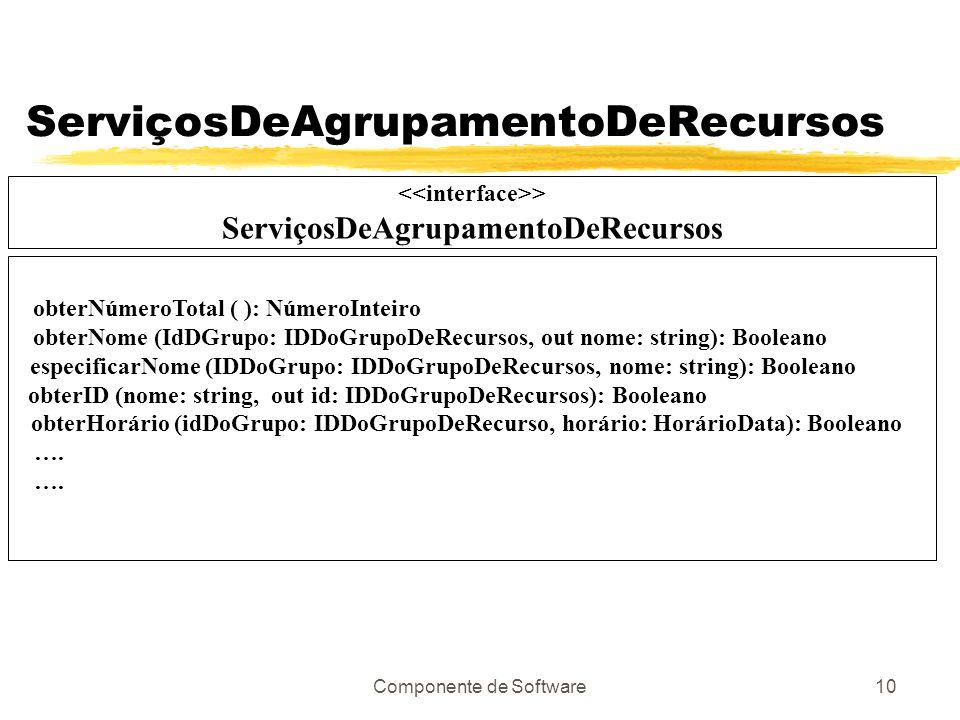 Componente de Software10 ServiçosDeAgrupamentoDeRecursos > ServiçosDeAgrupamentoDeRecursos obterNúmeroTotal ( ): NúmeroInteiro obterNome (IdDGrupo: IDDoGrupoDeRecursos, out nome: string): Booleano especificarNome (IDDoGrupo: IDDoGrupoDeRecursos, nome: string): Booleano obterID (nome: string, out id: IDDoGrupoDeRecursos): Booleano obterHorário (idDoGrupo: IDDoGrupoDeRecurso, horário: HorárioData): Booleano ….