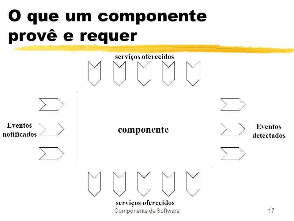 Componente de Software17 O que um componente provê e requer componente Eventos notificados Eventos detectados serviços oferecidos