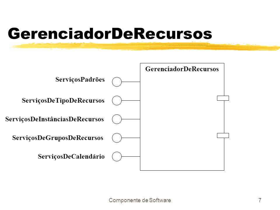 Componente de Software7 GerenciadorDeRecursos ServiçosPadrões ServiçosDeTipoDeRecursos ServiçosDeInstânciasDeRecursos ServiçosDeGruposDeRecursos ServiçosDeCalendário