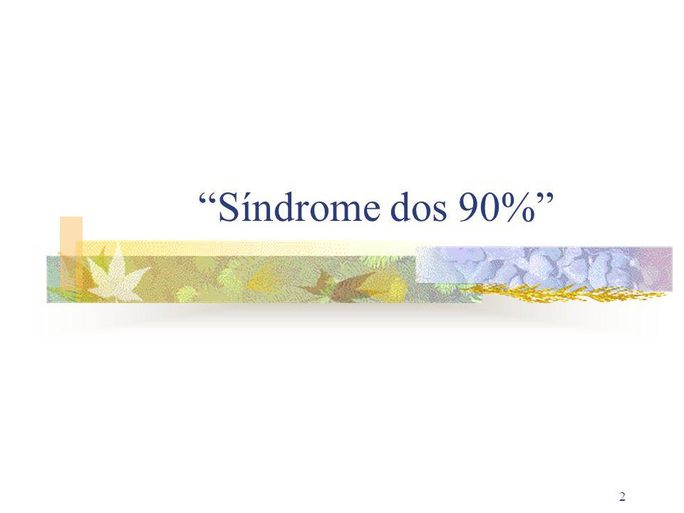 2 Síndrome dos 90%