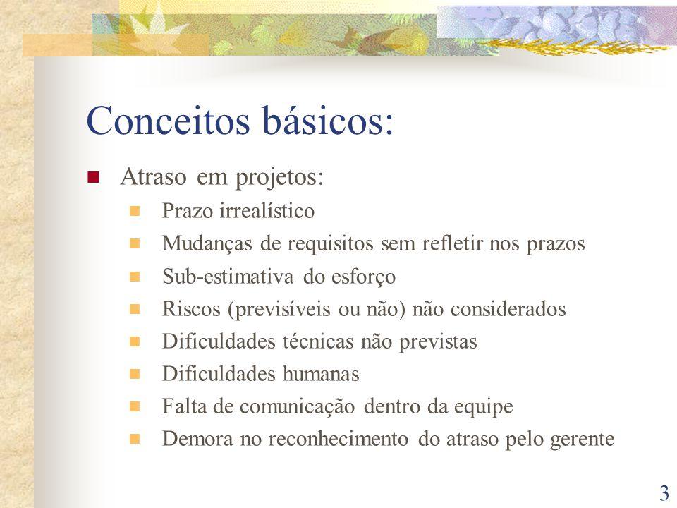 3 Conceitos básicos: Atraso em projetos: Prazo irrealístico Mudanças de requisitos sem refletir nos prazos Sub-estimativa do esforço Riscos (previsíve