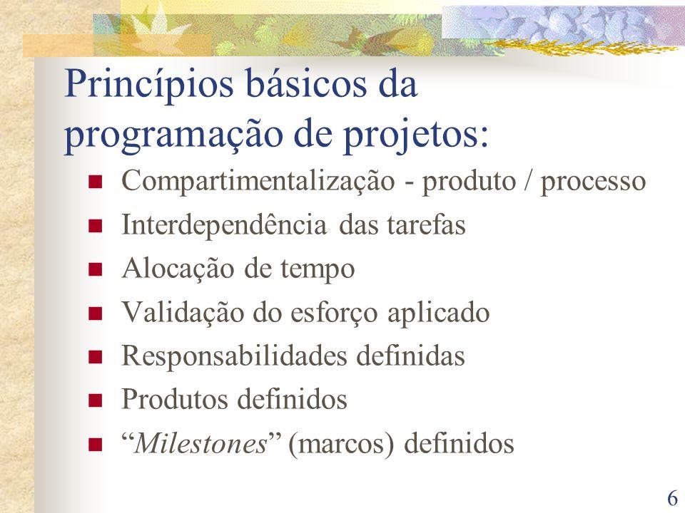 6 Princípios básicos da programação de projetos: Compartimentalização - produto / processo Interdependência das tarefas Alocação de tempo Validação do