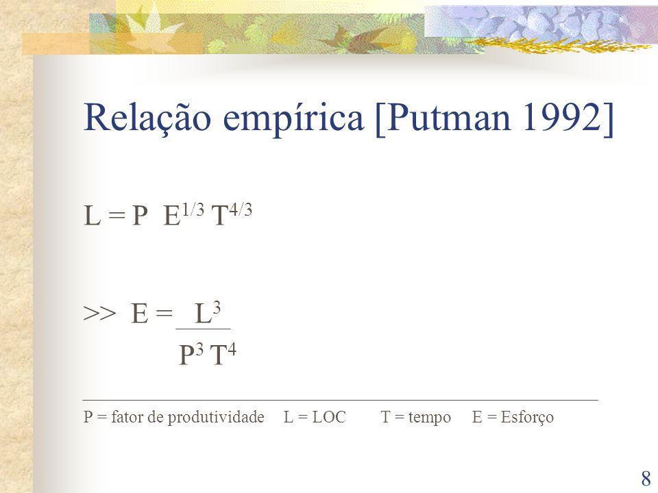 8 Relação empírica [Putman 1992] L = P E 1/3 T 4/3 >> E = L 3 P 3 T 4 P = fator de produtividade L = LOC T = tempo E = Esforço