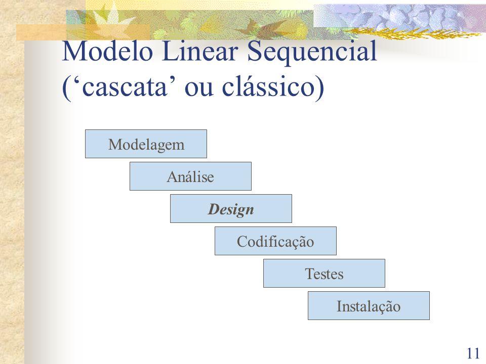 11 Modelo Linear Sequencial (cascata ou clássico) Modelagem Análise Design Codificação Testes Instalação