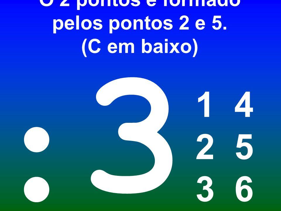 O 2 pontos é formado pelos pontos 2 e 5. (C em baixo) 1 4 2 5 3 6 3 :