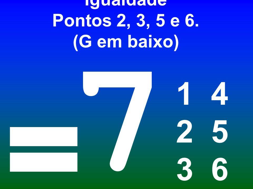 Igualdade Pontos 2, 3, 5 e 6. (G em baixo) 1 4 2 5 3 6 7 =