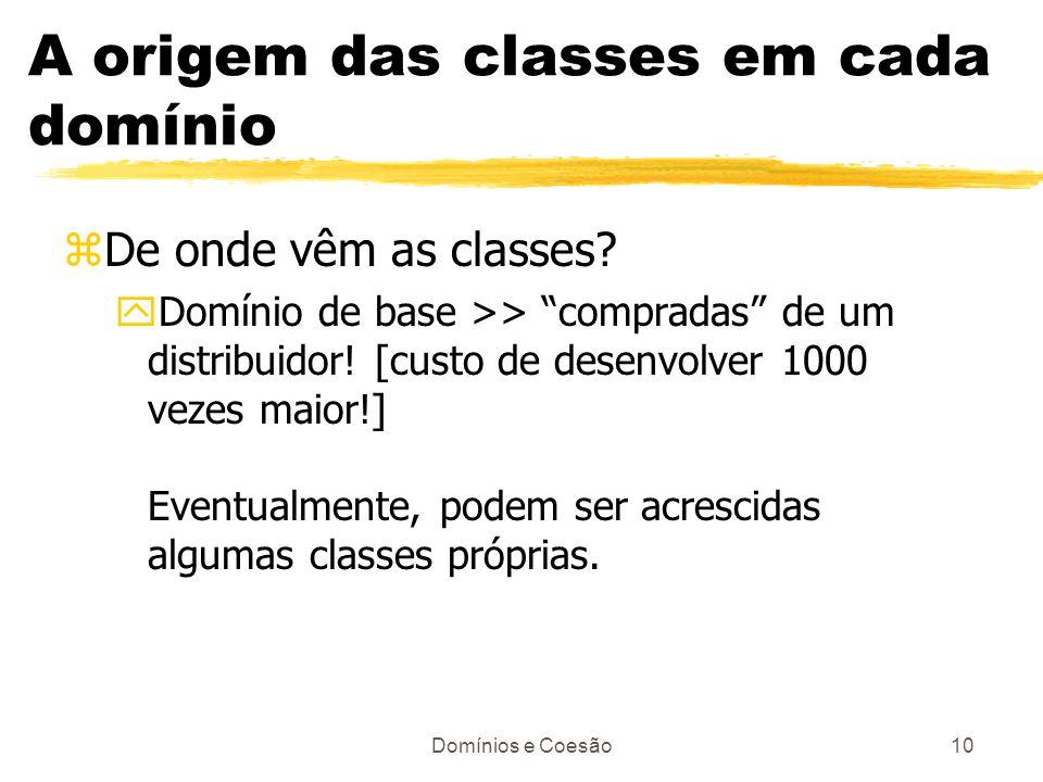 Domínios e Coesão10 A origem das classes em cada domínio zDe onde vêm as classes? yDomínio de base >> compradas de um distribuidor! [custo de desenvol
