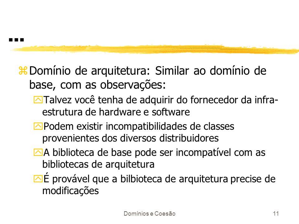 Domínios e Coesão11... zDomínio de arquitetura: Similar ao domínio de base, com as observações: yTalvez você tenha de adquirir do fornecedor da infra-