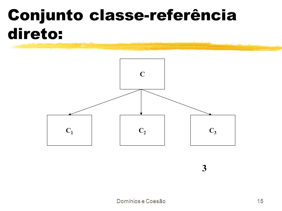 Domínios e Coesão15 Conjunto classe-referência direto: C C2C2 C3C3 C1C1 3