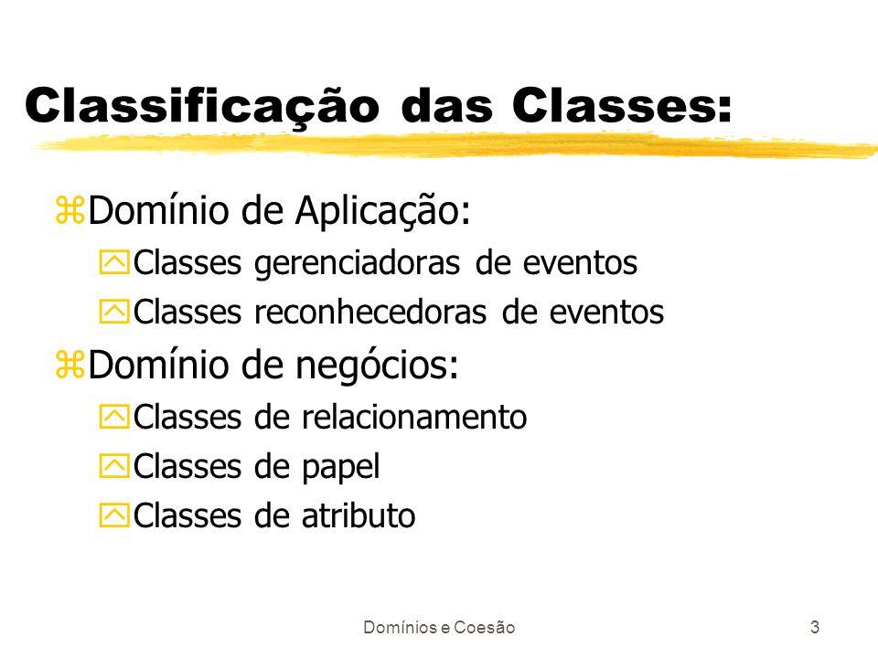 Domínios e Coesão3 Classificação das Classes: zDomínio de Aplicação: yClasses gerenciadoras de eventos yClasses reconhecedoras de eventos zDomínio de