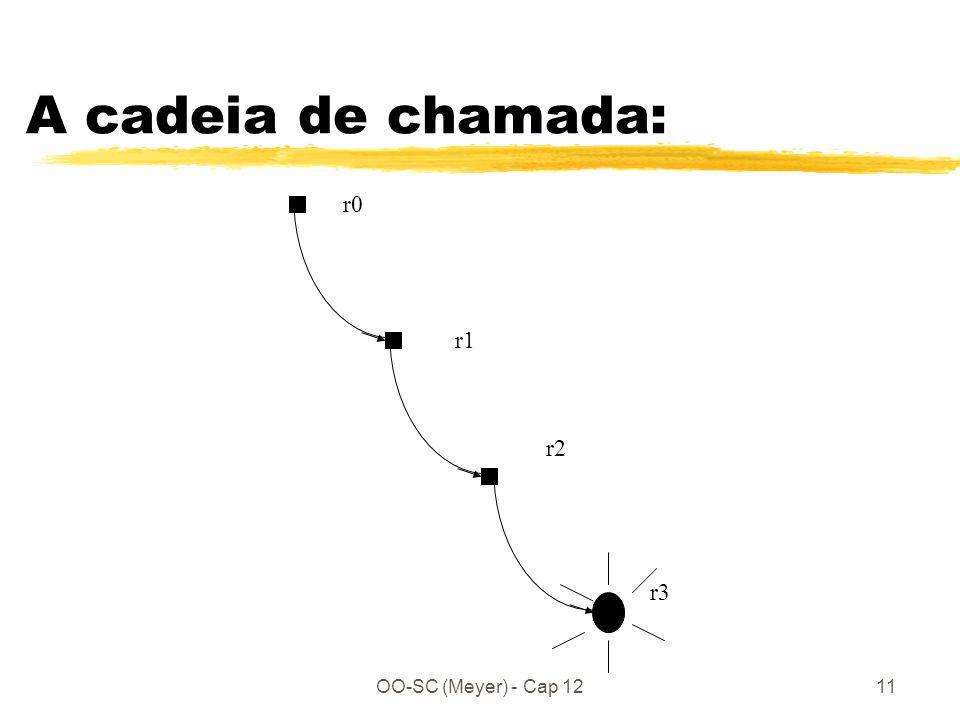 OO-SC (Meyer) - Cap 1211 A cadeia de chamada: r0 r1 r2 r3